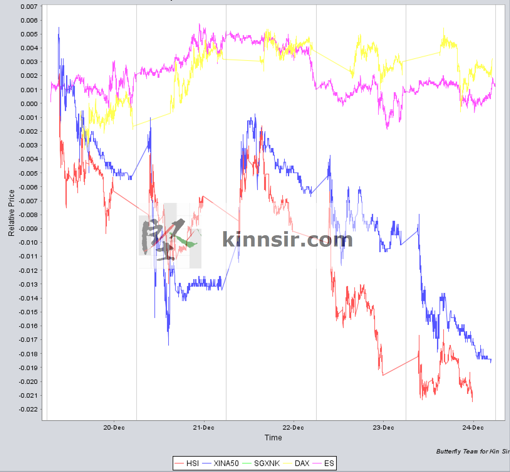 20161223-markets-indices